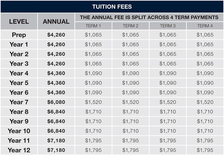 Enrolment Information – Mueller College